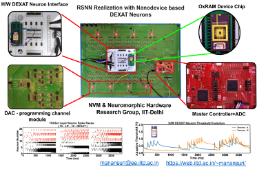 IIT Delhi Researchers Demonstrate a New Brain-inspired Artificial Neuron for Building Accurate and Efficient Neuromorphic AI Systems
